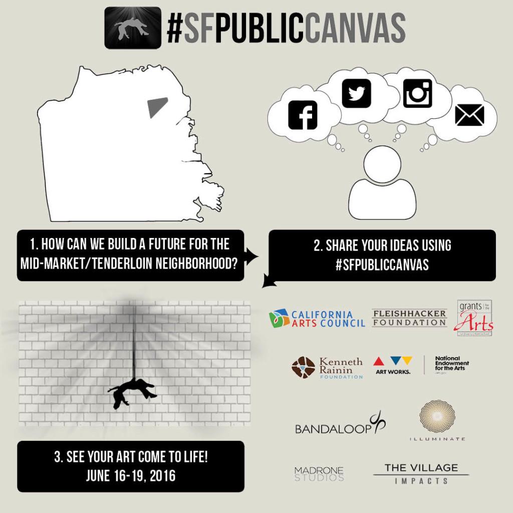 SFPC Infographic_Instagram
